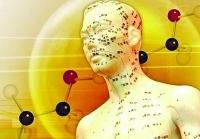新冠肺炎防疫穴位按摩