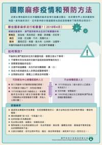麻疹預防方法