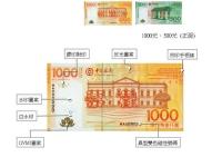 中銀提示小心澳門幣偽鈔
