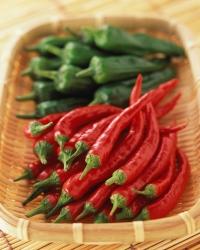辣椒能減肥?