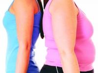 解惑—埋線減肥