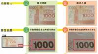 教你識別一千元港幣假鈔