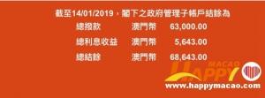 央積金2018年年利率約2.137%